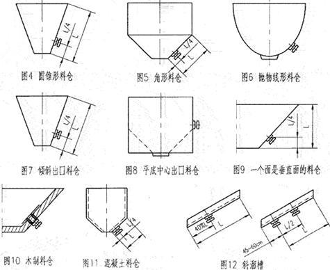 振动电机和底座由螺栓紧密地固定为一体.