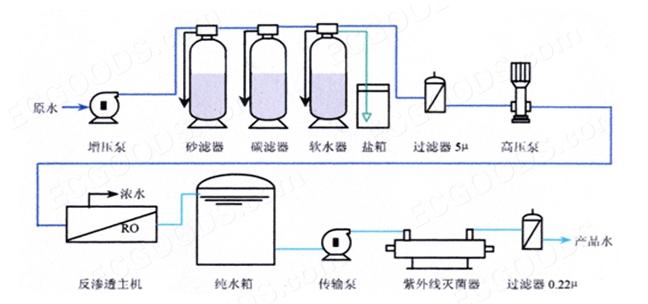 电路 电路图 电子 设计 素材 原理图 648_304